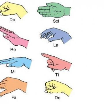 solfege gestures